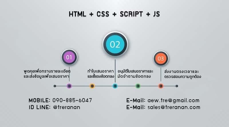 ตัด CSS + HTML + SCRIPT